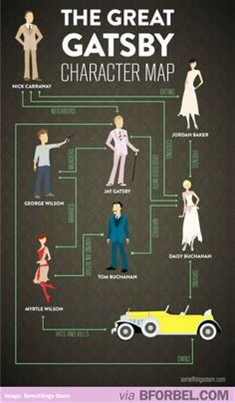 violence theme in the great gatsby 1000 images about the great gatsby on pinterest the
