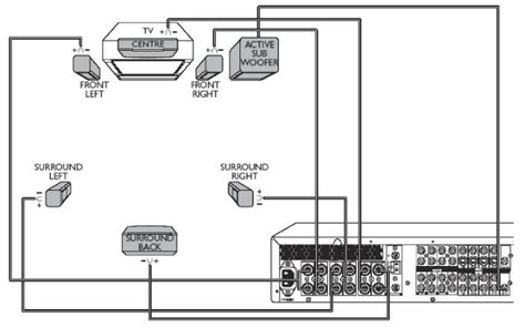 Auto Aktiv Subwoofer Richtig Anschlie En by Dfr9000 01 Philips Cineos Digital Av Receiver System