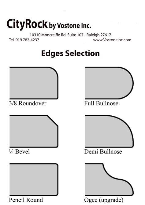 kitchen granite countertops, CityRock Countertops Inc., Raleigh, NC Raleigh, NC Edge Profiles