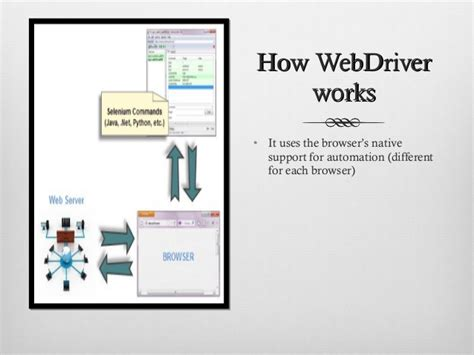 tutorial php webdriver javascript selenium webdriver phpsourcecode net