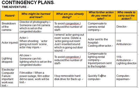 contingency plan exle contingency plan exle teacheng us
