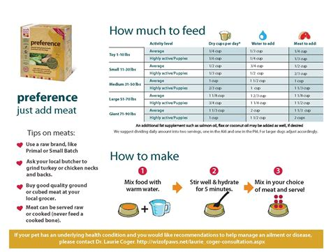 how much food to feed a puppy honest kitchen feeding guide wow