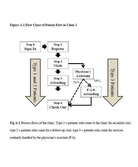 patient flow diagram office flow diagram engine diagram and wiring