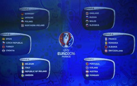 Calendario De Futbol Español Calendario Eurocopa 2016 El Mundo
