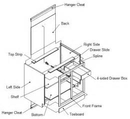 Parts Of A Kitchen Cabinet Conestoga Cabinet Assembly Rta Ready To Assemble Cabinets