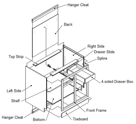 Kitchen Cabinet Parts by Conestoga Cabinet Assembly Rta Ready To Assemble Cabinets