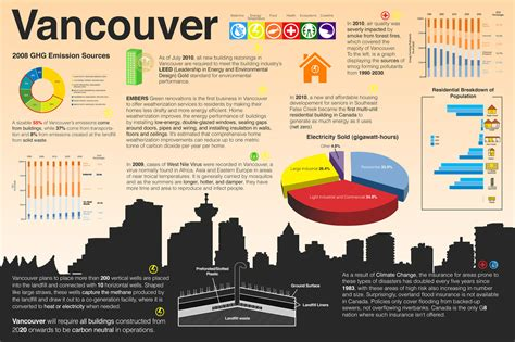 poster design vancouver climate change research poster vancouver by alexandrea