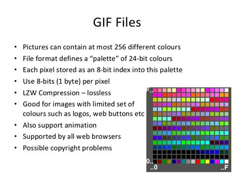 file layout definition image file formats