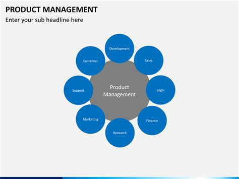 chp 3 the business of product management product management powerpoint template sketchbubble