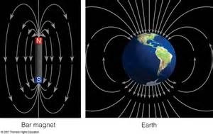 how do the northern lights work how do the northern lights work northern lights a