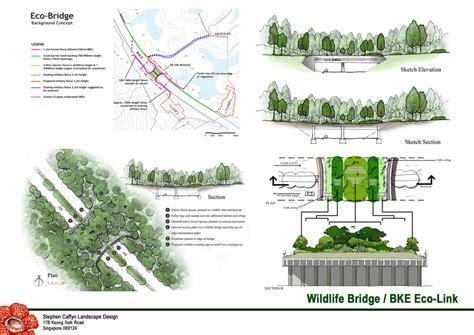 green design design for environment environmental design stephen caffyn landscape design