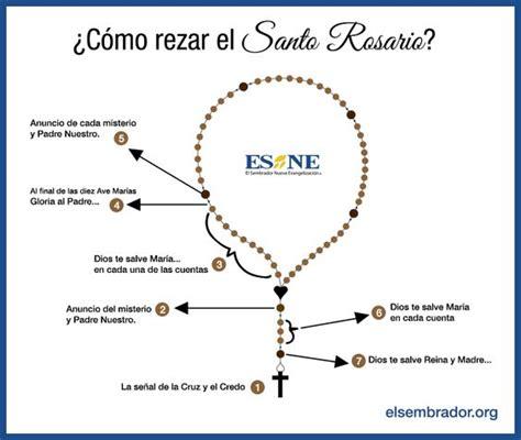como rezar el rosario para los difuntos 191 sabes c 243 mo rezar el santo rosario una gu 237 a para aprender