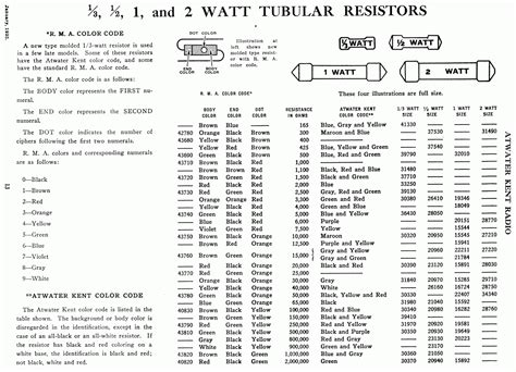 rma resistor color code atwater kent service data jan 1935 index