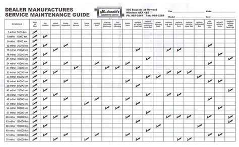 Vehicle Maintenance Checklist Template Papillon Northwan Truck Maintenance Schedule Template