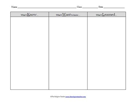 template of kwl chart created kwl chart or students create a kwl chart