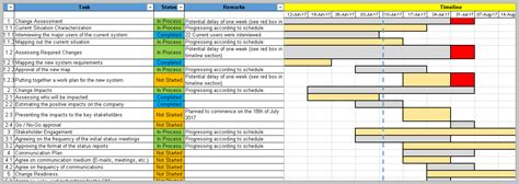 change process template 4 free change management templates free project