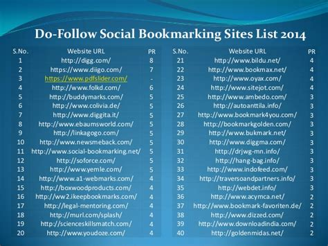 Social Bookmarking Sites List 2014 | do follow social bookmarking sites list 2014