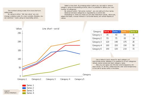 line graph template line chart template for word line graph template