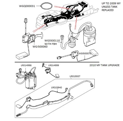 land rover fuel diagram wiring diagram