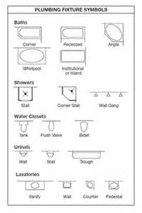 floor plan symbols pdf floor plan symbols for doors windows and electrical new home sales training pinterest