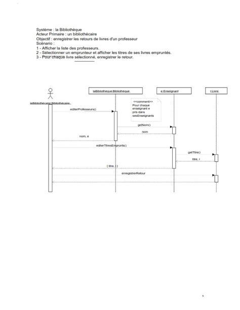 exercice diagramme de classe uml corrigé exercice uml corrig 233 emprunts de livres dans une