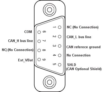 motor physical wiring architecture for a can