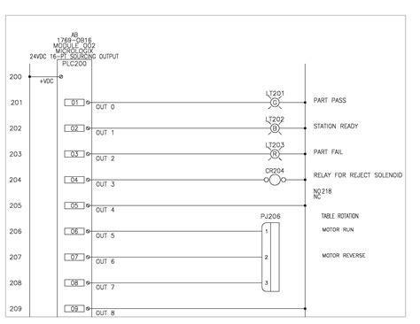 ladder diagrams ladder diagram