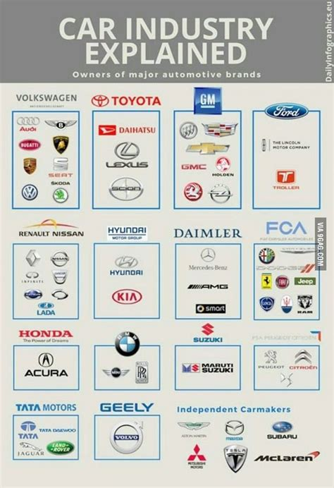 What Company Is Audi Owned By by Which Are The Companies Owned By Volkswagen Quora