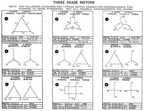 three phase motor wiring diagram baldor 3 phase motor wiring diagram efcaviation