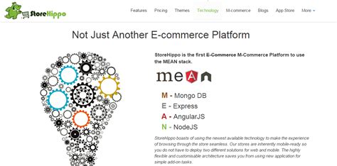 redis tutorial node js node js best cms e commerce systems and open source