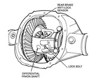 diagram of rear differential 8 inch ford rear end diagram 8 get free image about