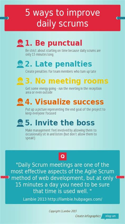 68 Best Images About Scrum Powerpoint Templates On Pinterest A Start Charts And Daily Scrum Meeting Agenda Template