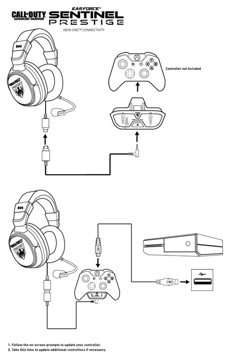 xbox wiring diagram with labels wiring diagrams
