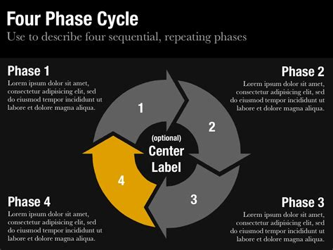 diagram of a cycle of a business cycle diagram www imgkid the image kid