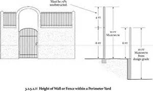 Accessory Dwelling Unit Floor Plans land use code art 3 div 2 official website of the