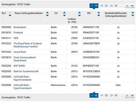 codigo de banco codigos swift sort bic bancos de alemania lista de