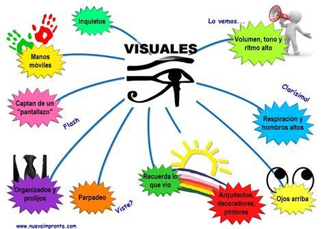 imagenes sensoriales visuales cromaticas inteligencia emocional y los canales de comunicaci 243 n