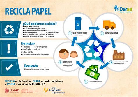 preguntas cientificas sobre el medio ambiente tips sobre el reciclaje de papel que reciclar folletos