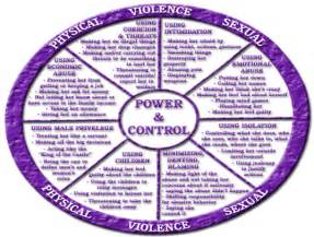 thesis statement on domestic violence thesis statement for research paper on domestic violence thesis domestic violence kingessays web fc2 com