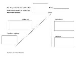 story structure worksheets plot structure worksheet lesupercoin printables worksheets