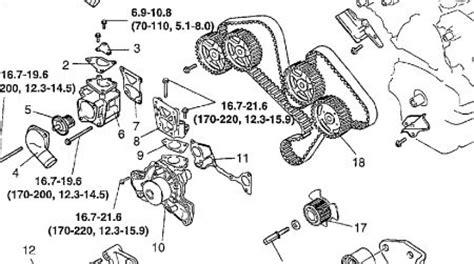 kia 2 0 engine diagram detailed schematics diagram