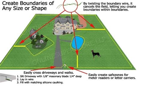 how to your with underground fence installation of fence wire ctcnet