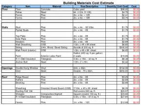 house building estimate calculator