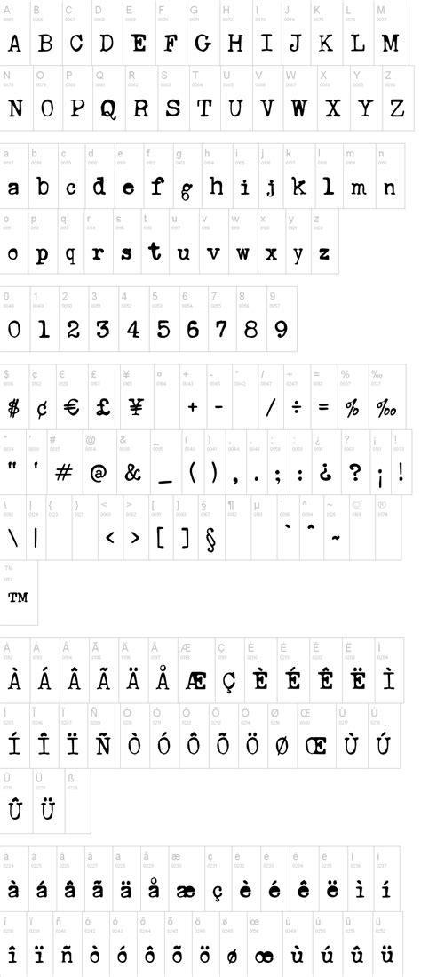 dafont typewriter ana s rusty typewriter font dafont com