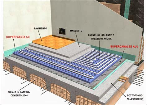 pannelli per riscaldamento a pavimento riscaldamento a pavimento prezzi pro e contro economia