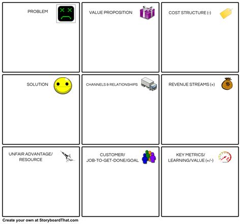 lean canvas template pdf lean canvas storyboard rodking storyboard by rodking
