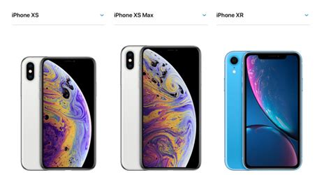 compare  iphone xs  iphone xr   size