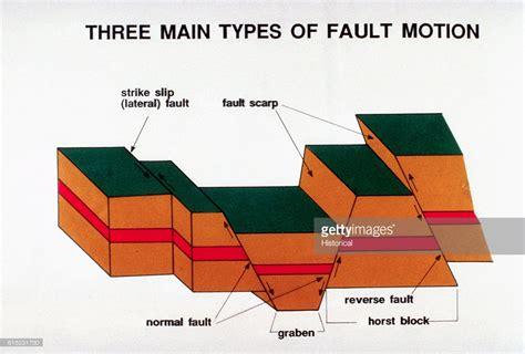 earthquake diagram image gallery earthquake diagram