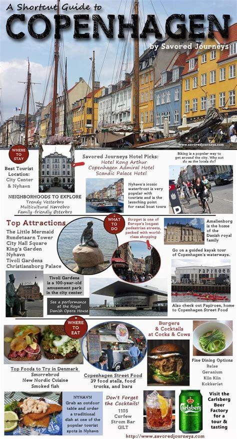 Copenhagen To Queue For Shortcut 6 by Best 25 Copenhagen Denmark Ideas On Denmark