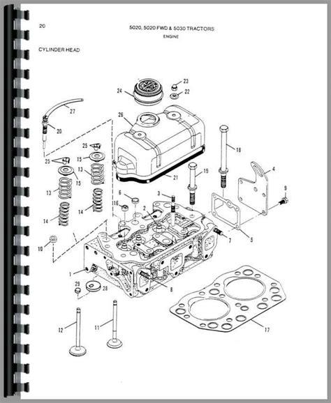 allis chalmers parts diagram allis chalmers 5020 tractor parts manual